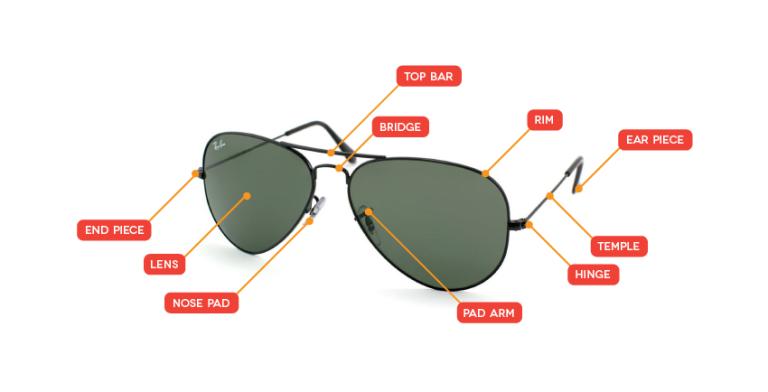Sunglasses Info